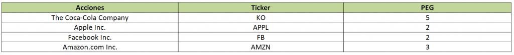 tabla-peg-acciones1